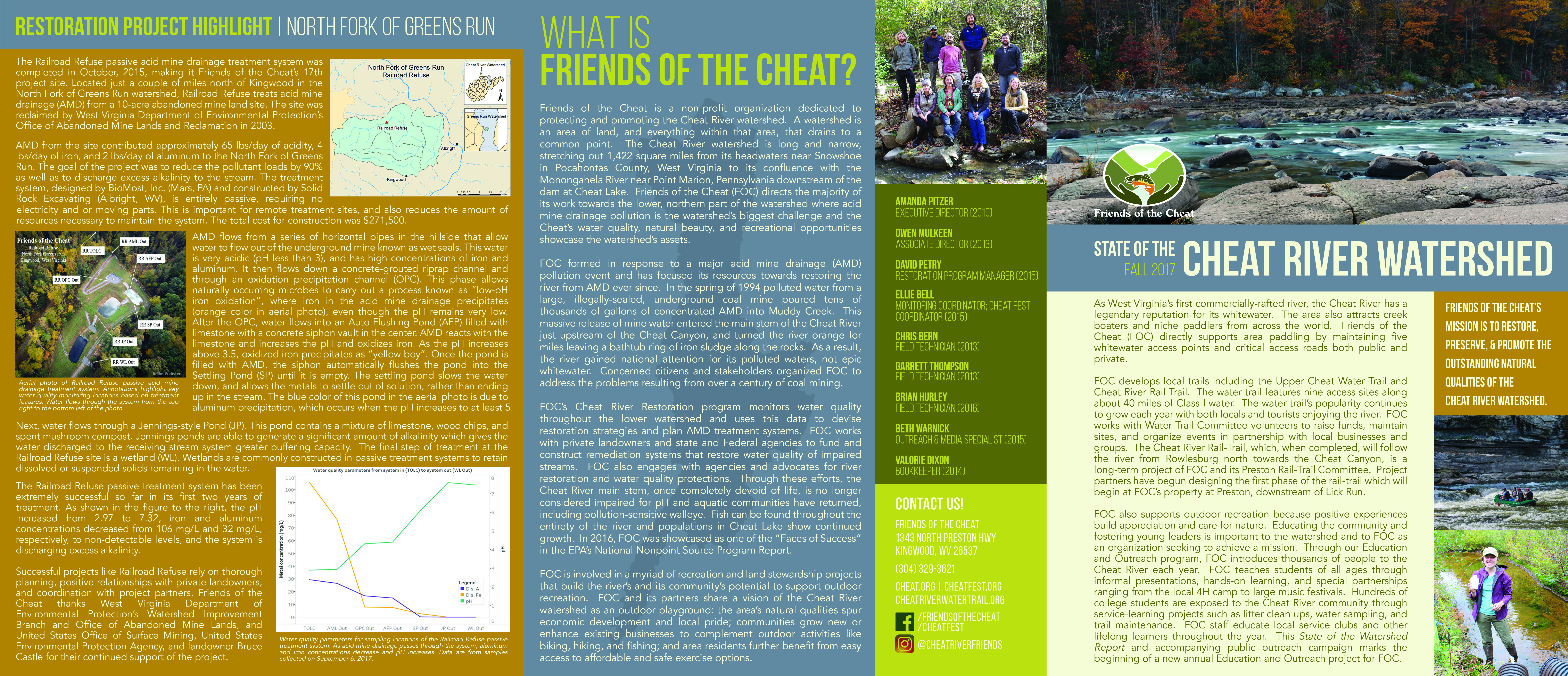 Cheat Canyon Archives - Friends of the Cheat